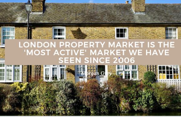 most active market
